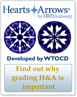 HRD H&A grading system by WTOCD
