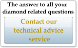 Contact Technical Advice Service